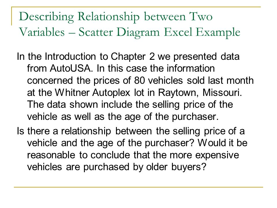 In the Introduction to Chapter 2 we presented data from AutoUSA. In this case the information concerned the prices of 80 vehicles sold last month at t
