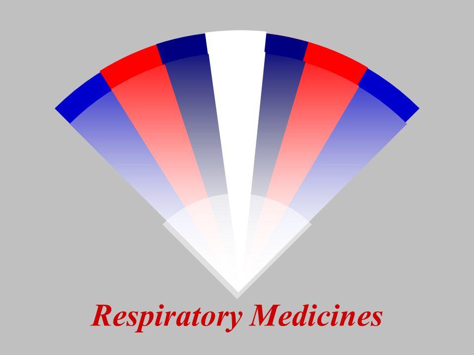 Respiratory Medicines