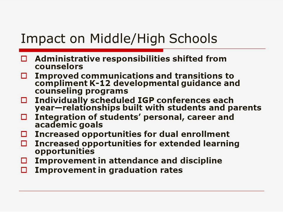 Impact on Middle/High Schools Administrative responsibilities shifted from counselors Improved communications and transitions to compliment K-12 devel