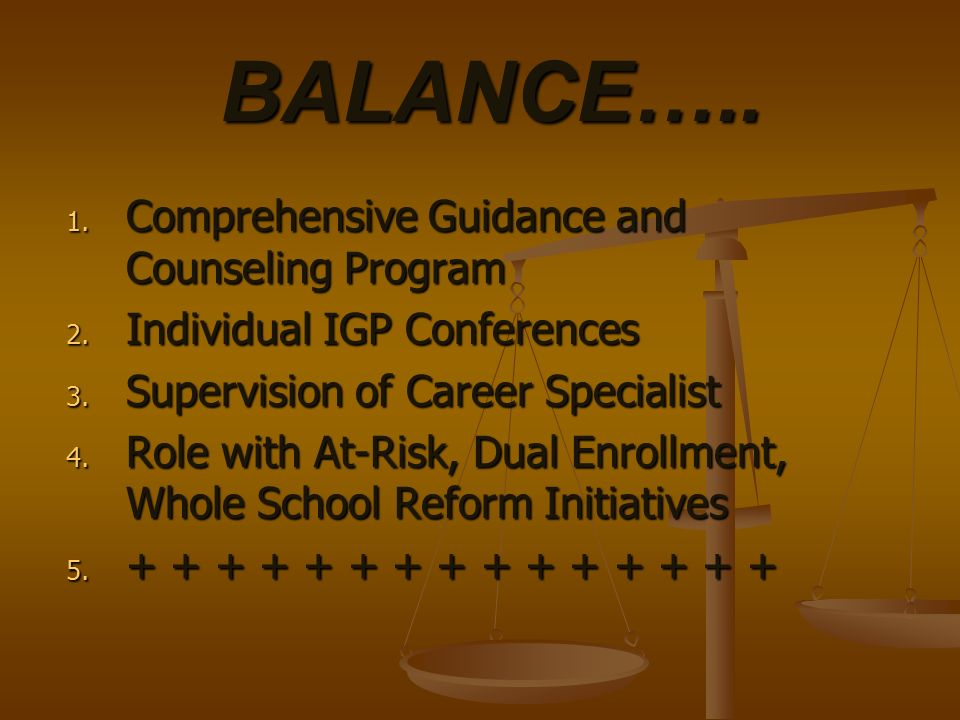 BALANCE….. BALANCE….. 1. Comprehensive Guidance and Counseling Program 2. Individual IGP Conferences 3. Supervision of Career Specialist 4. Role with