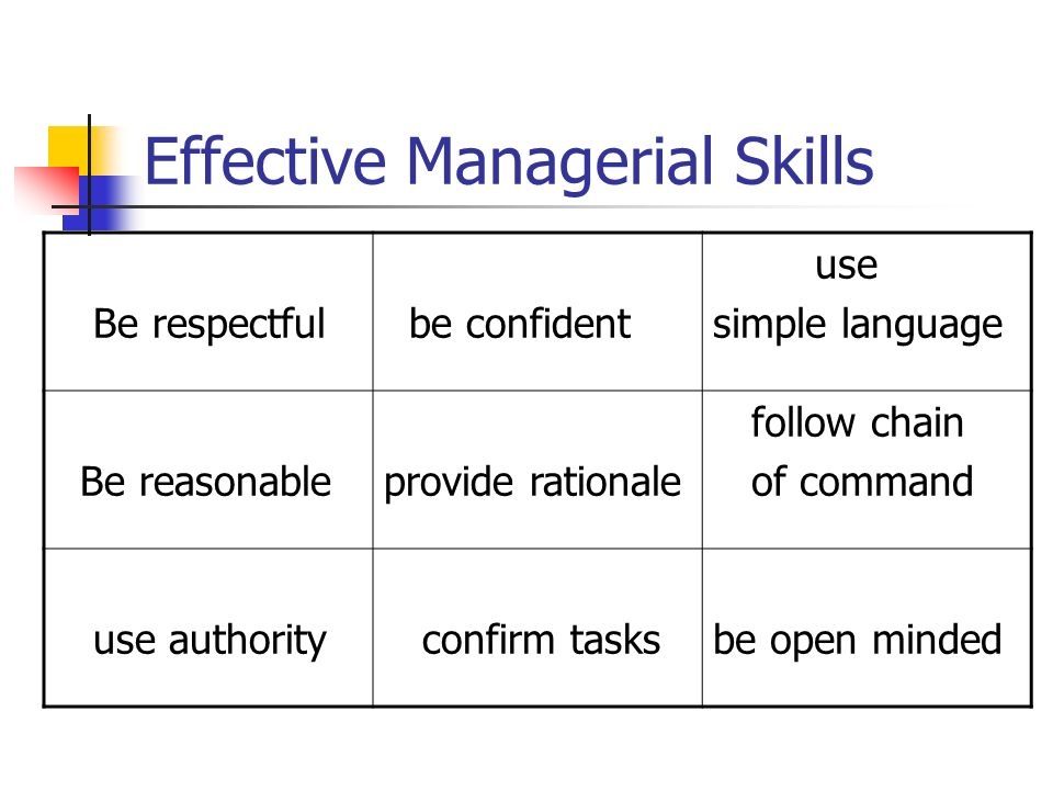 Effective Managerial Skills Be respectful be confident use simple language Be reasonableprovide rationale follow chain of command use authority confirm tasksbe open minded