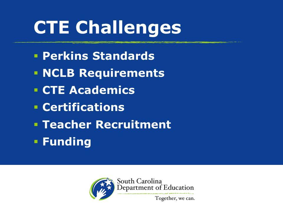 CTE Opportunities CTE Career Majors CTE Academics CTE Acceptance CTE & HSTW CTE Dual Credit