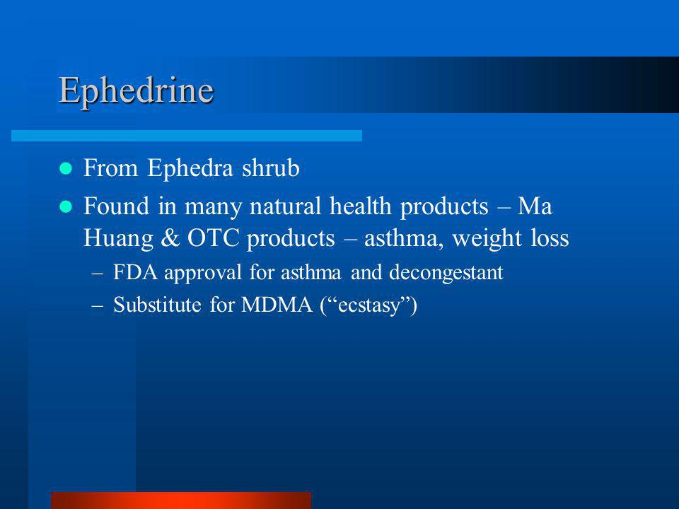 Ephedrine From Ephedra shrub Found in many natural health products – Ma Huang & OTC products – asthma, weight loss –FDA approval for asthma and decong