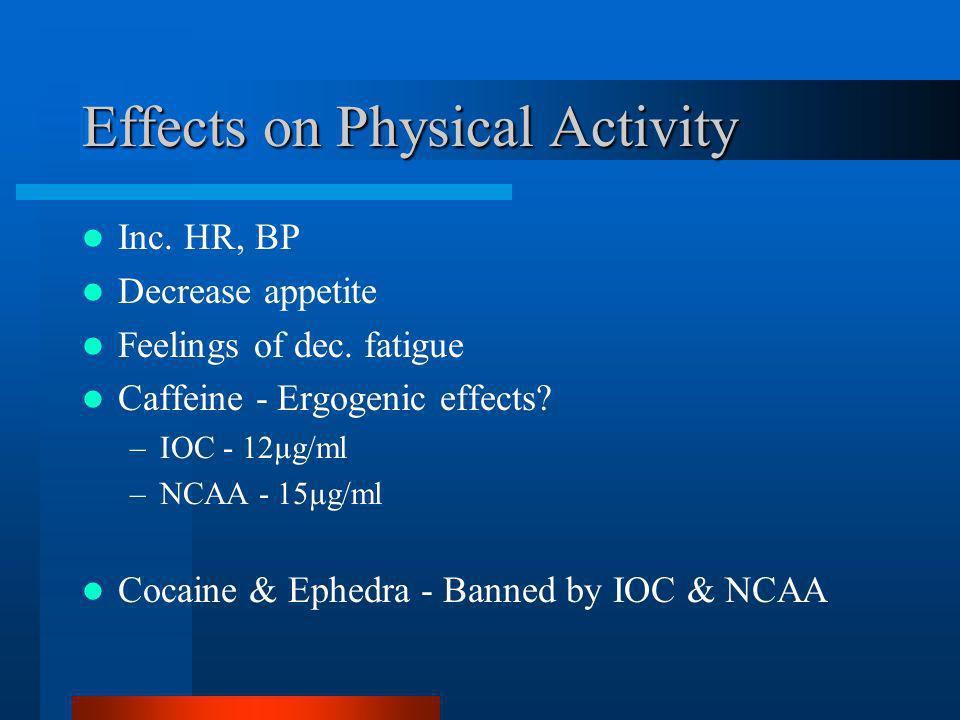 Effects on Physical Activity Inc. HR, BP Decrease appetite Feelings of dec. fatigue Caffeine - Ergogenic effects? –IOC - 12µg/ml –NCAA - 15µg/ml Cocai