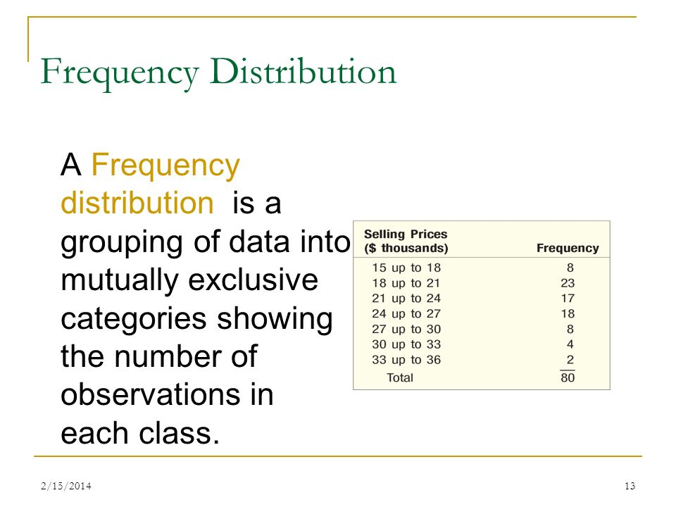 2/15/201413 Frequency Distribution A Frequency distribution is a grouping of data into mutually exclusive categories showing the number of observation