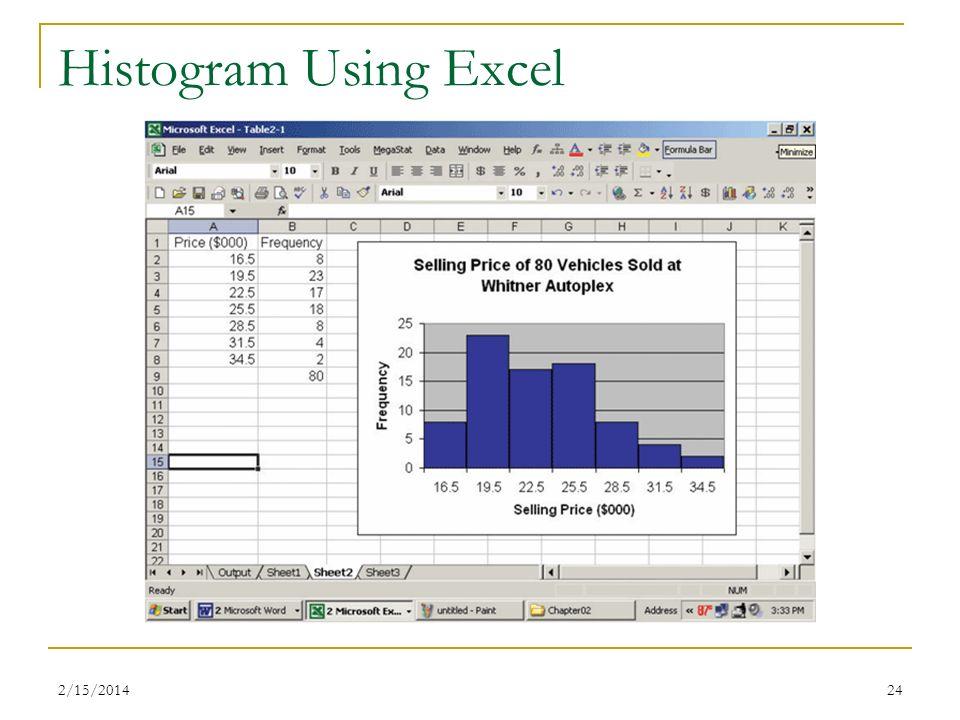 2/15/201424 Histogram Using Excel