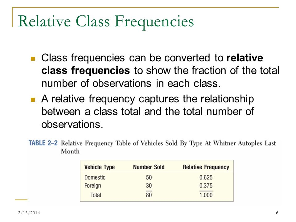 2/15/20146 Relative Class Frequencies Class frequencies can be converted to relative class frequencies to show the fraction of the total number of obs