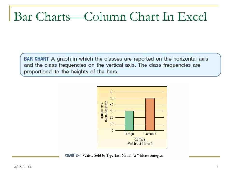 2/15/20147 Bar ChartsColumn Chart In Excel
