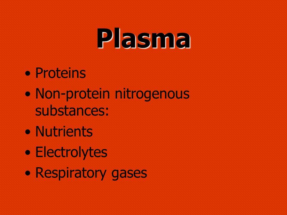 Plasma Proteins Non-protein nitrogenous substances: Nutrients Electrolytes Respiratory gases