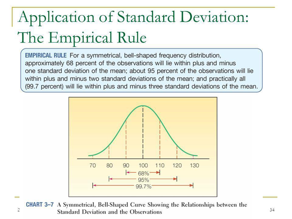 2/15/2014 BUSA320/Sophea Chea 34 Application of Standard Deviation: The Empirical Rule