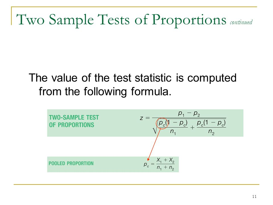 11 Two Sample Tests of Proportions continued The value of the test statistic is computed from the following formula.