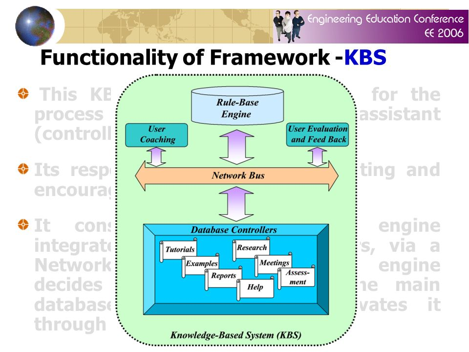 This KBS constitutes the engine for the process of coaching; it acts as an assistant (controller) for the learner.
