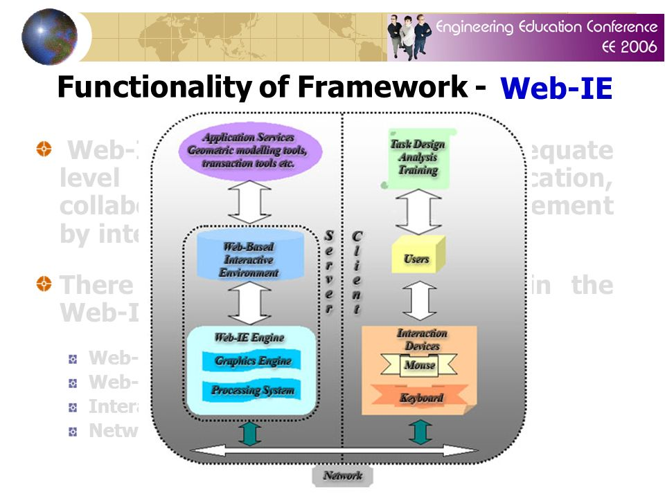 Functionality of Framework - Web-IE Web-IE provides users with an adequate level of information, communication, collaboration, learning and management