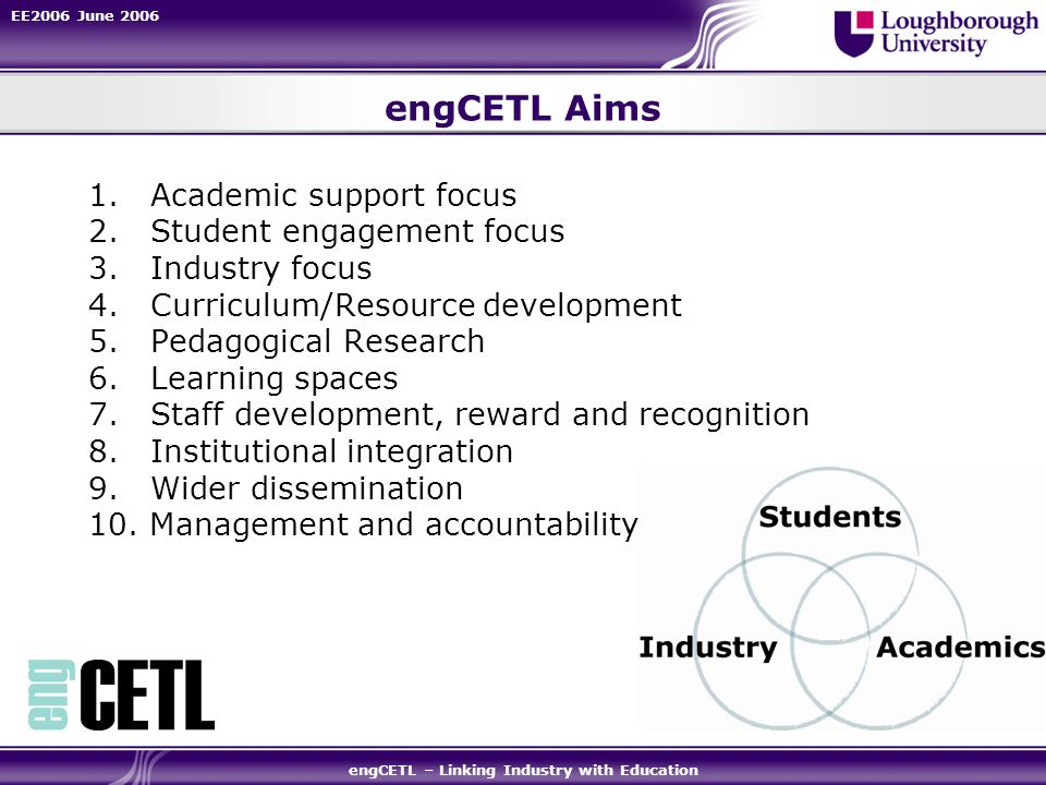 EE2006 June 2006 engCETL – Linking Industry with Education engCETL Aims 1. Academic support focus 2. Student engagement focus 3. Industry focus 4. Cur