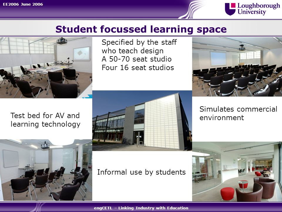 EE2006 June 2006 engCETL – Linking Industry with Education Student focussed learning space Specified by the staff who teach design A seat studio Four 16 seat studios Informal use by students Test bed for AV and learning technology Simulates commercial environment