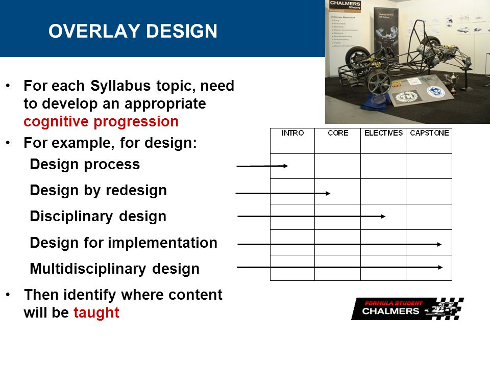 OVERLAY DESIGN For each Syllabus topic, need to develop an appropriate cognitive progression For example, for design: Design process Design by redesig