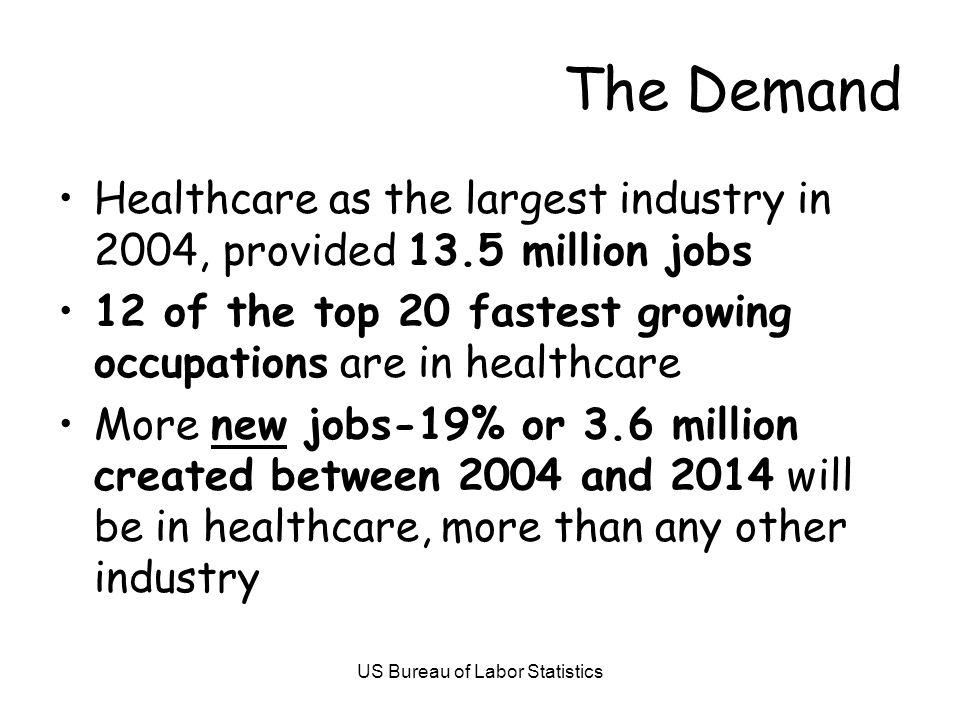 US Bureau of Labor Statistics The Demand Healthcare as the largest industry in 2004, provided 13.5 million jobs 12 of the top 20 fastest growing occup