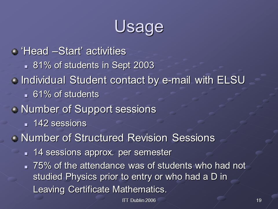 19ITT Dublin 2006 Usage Head –Start activities 81% of students in Sept 2003 81% of students in Sept 2003 Individual Student contact by e-mail with ELSU 61% of students 61% of students Number of Support sessions 142 sessions 142 sessions Number of Structured Revision Sessions 14 sessions approx.