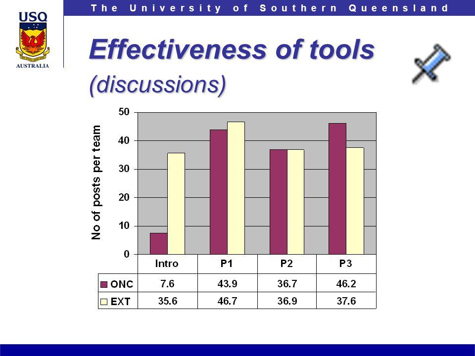 T h e U n i v e r s i t y o f S o u t h e r n Q u e e n s l a n d Effectiveness of tools (discussions)