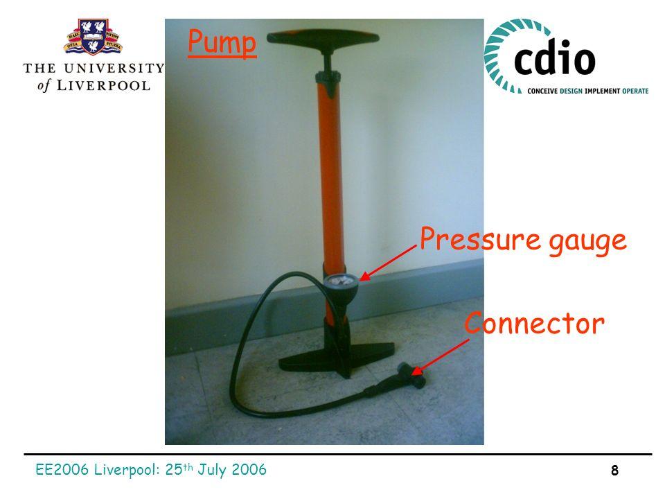 EE2006 Liverpool: 25 th July 2006 8 Pump Pressure gauge Connector