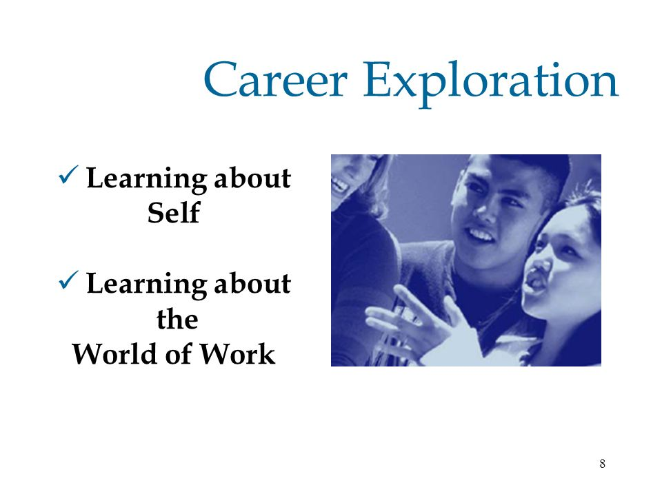 8 Career Exploration Learning about Self Learning about the World of Work