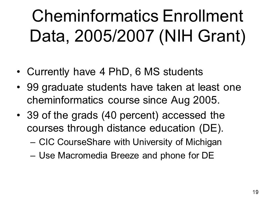 19 Cheminformatics Enrollment Data, 2005/2007 (NIH Grant) Currently have 4 PhD, 6 MS students 99 graduate students have taken at least one cheminformatics course since Aug 2005.
