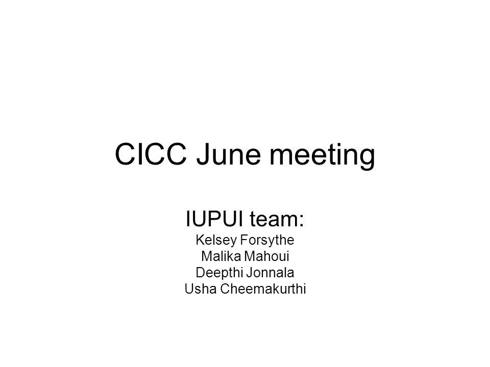 CICC June meeting IUPUI team: Kelsey Forsythe Malika Mahoui Deepthi Jonnala Usha Cheemakurthi
