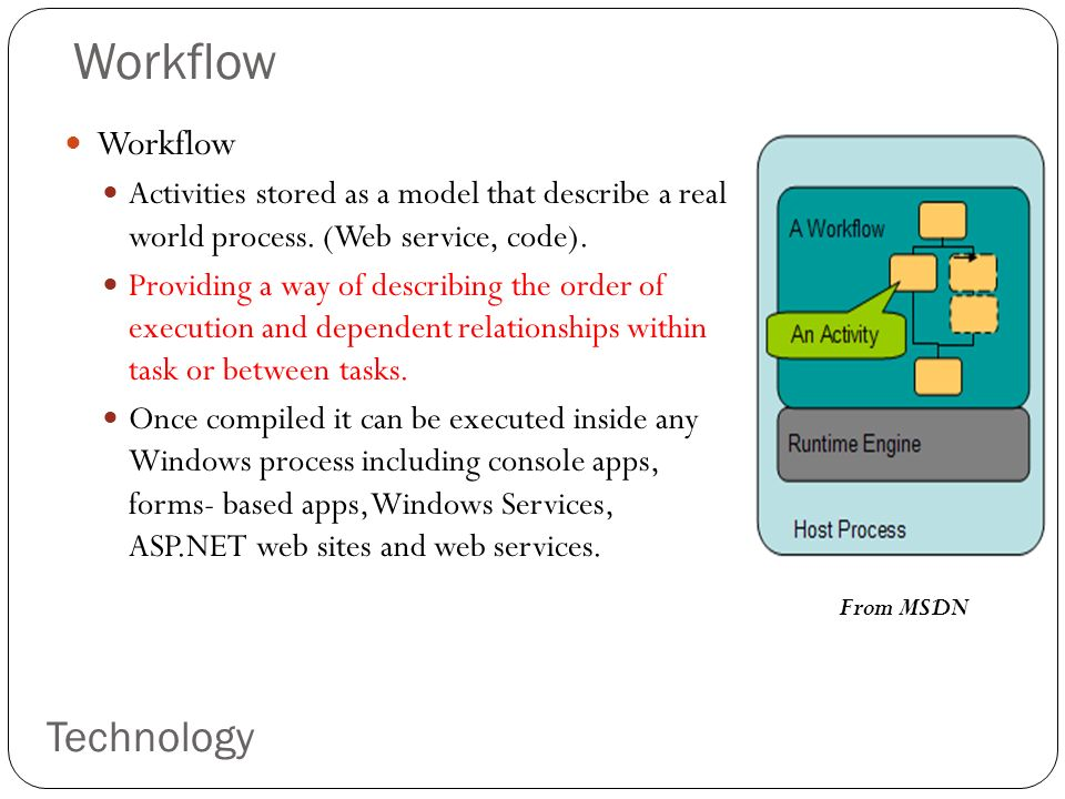 Workflow Activities stored as a model that describe a real world process.