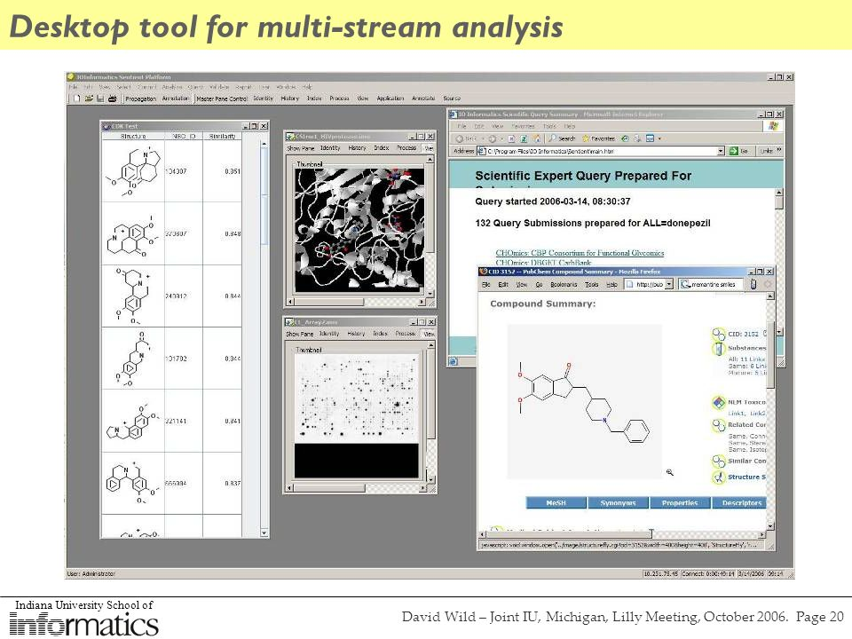 Indiana University School of David Wild – Joint IU, Michigan, Lilly Meeting, October 2006. Page 20 Desktop tool for multi-stream analysis
