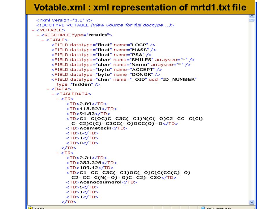 Votable.xml : xml representation of mrtd1.txt file