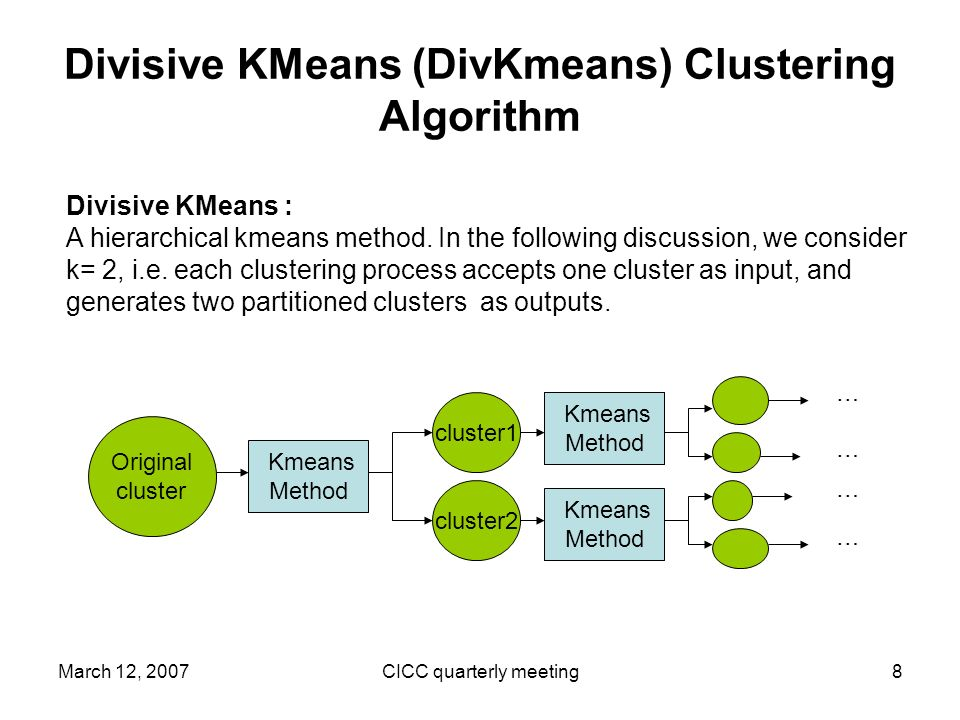 March 12, 2007CICC quarterly meeting8 Divisive KMeans (DivKmeans) Clustering Algorithm Divisive KMeans : A hierarchical kmeans method. In the followin