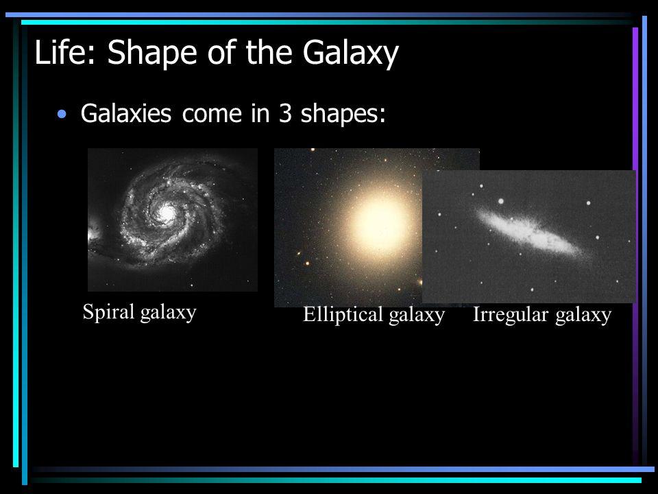 Life: Shape of the Galaxy Galaxies come in 3 shapes: Spiral galaxy Elliptical galaxyIrregular galaxy