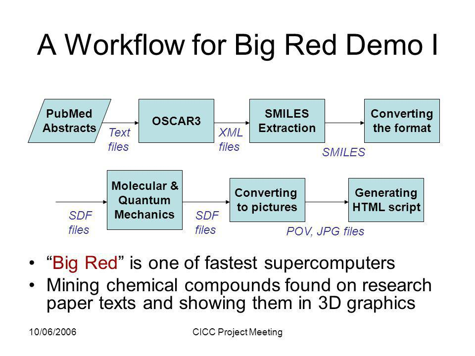 10/06/2006CICC Project Meeting XML files A Workflow for Big Red Demo I Big Red is one of fastest supercomputers Mining chemical compounds found on research paper texts and showing them in 3D graphics PubMed Abstracts OSCAR3 SMILES Extraction Converting the format Molecular & Quantum Mechanics Converting to pictures Generating HTML script Text files SMILES SDF files SDF files POV, JPG files