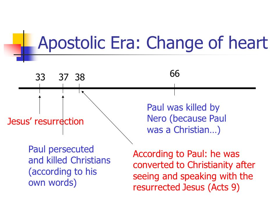 Apostolic Era: Change of heart 33 Jesus resurrection 37 Paul persecuted and killed Christians (according to his own words) 66 Paul was killed by Nero