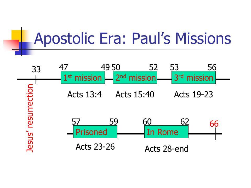 Apostolic Era: Pauls Missions 33 Jesus resurrection 49475052 1 st mission2 nd mission 5356 3 rd mission 5759 Prisoned Acts 19-23 Acts 23-26 6062 In Ro