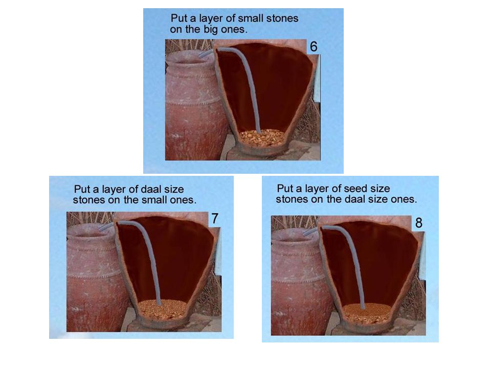 Step 5: Add sand Finally, put in the sand Left 5 inch space between the sand and the hole (where the pipe is protruding) The 5 inch space is used to maintain water level for the beneficial bacteria which are aquatic .