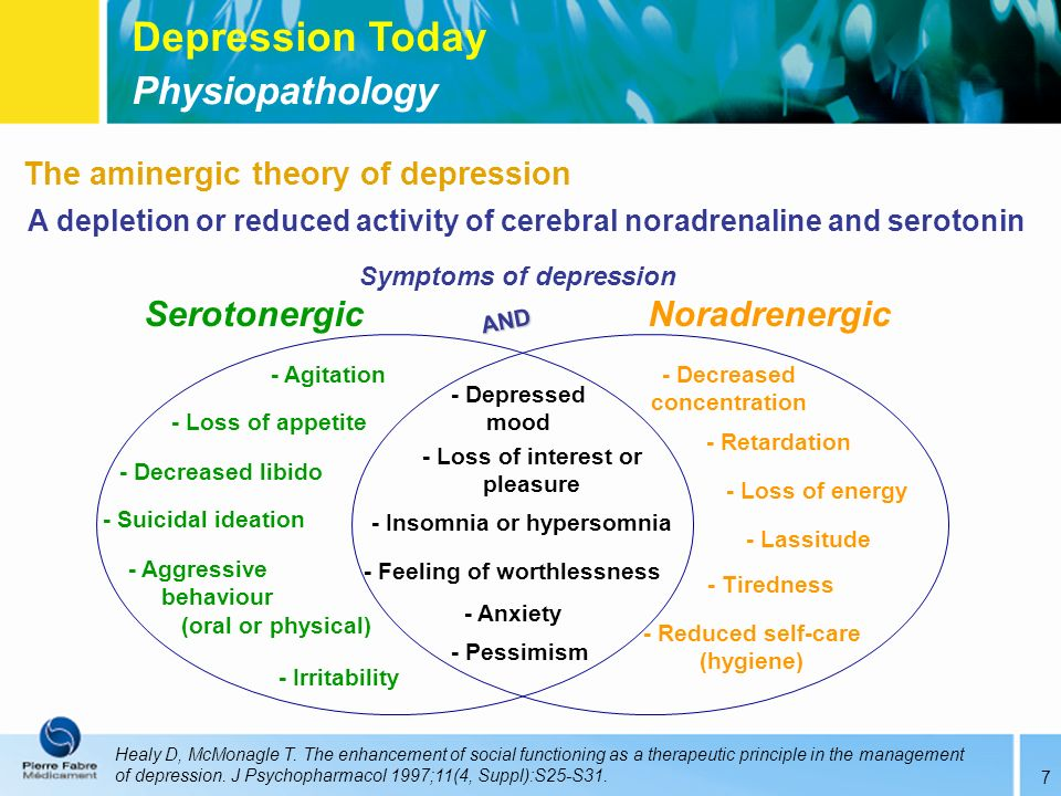 Healy D, McMonagle T. The enhancement of social functioning as a therapeutic principle in the management of depression. J Psychopharmacol 1997;11(4, S