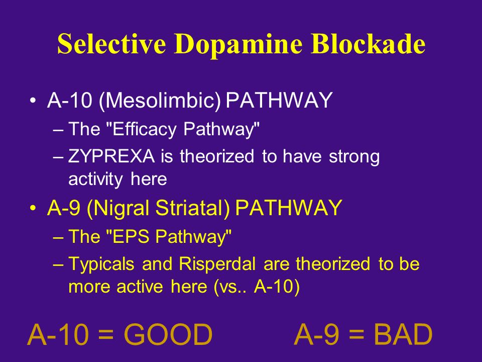 Selective Dopamine Blockade A-10 (Mesolimbic) PATHWAY –The