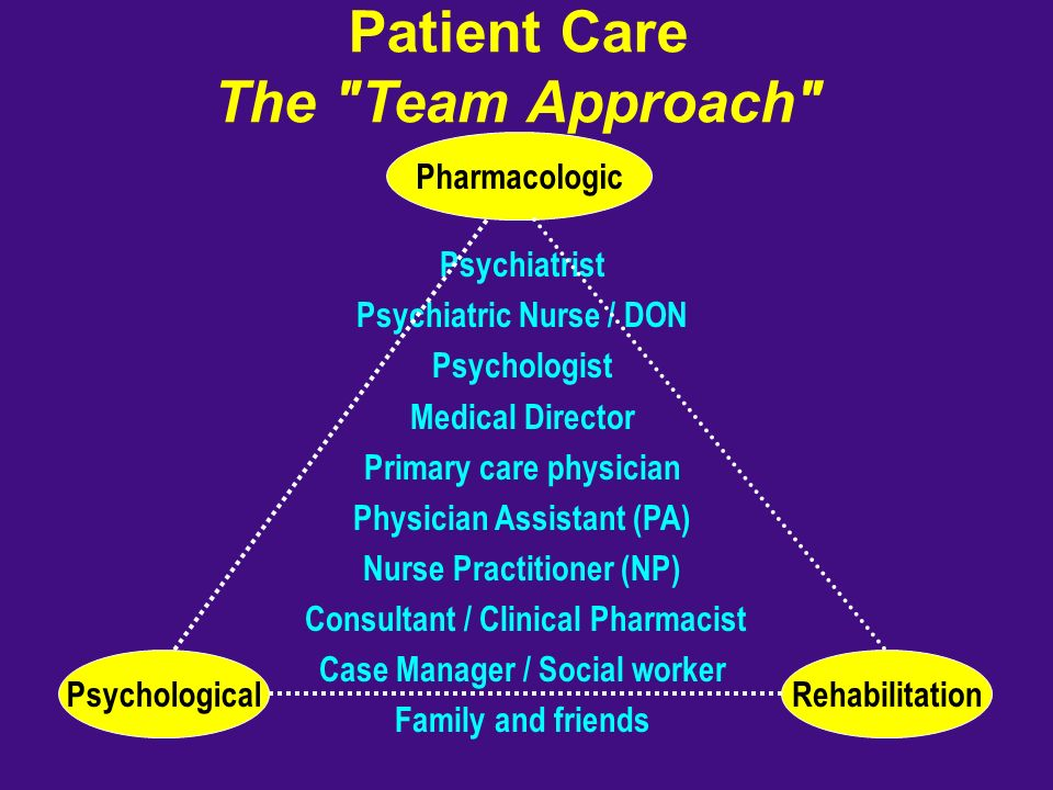 Psychosoci al Pharmacologic Patient Care The
