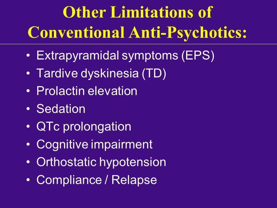 Other Limitations of Conventional Anti-Psychotics: Extrapyramidal symptoms (EPS) Tardive dyskinesia (TD) Prolactin elevation Sedation QTc prolongation