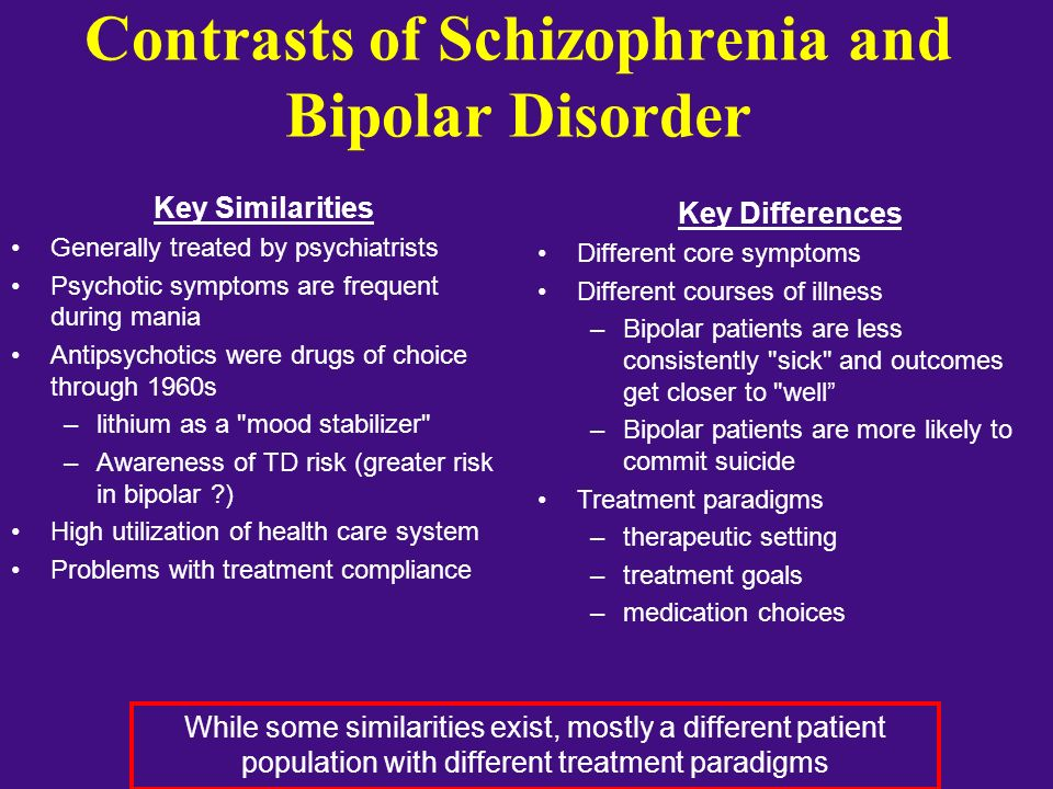 Contrasts of Schizophrenia and Bipolar Disorder Key Similarities Generally treated by psychiatrists Psychotic symptoms are frequent during mania Antip