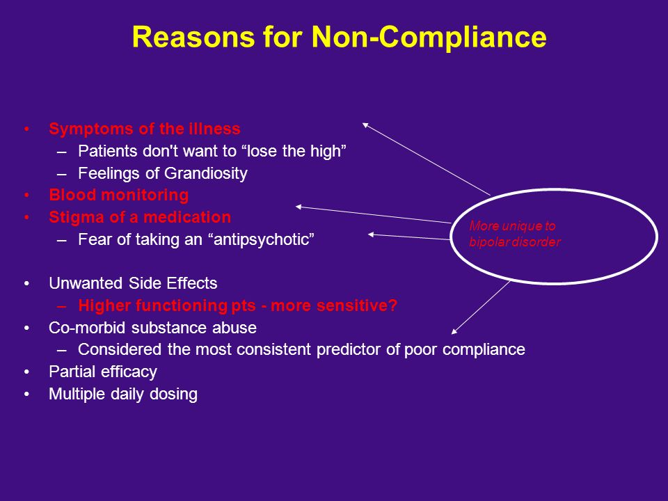 Reasons for Non-Compliance Symptoms of the illness –Patients don't want to lose the high –Feelings of Grandiosity Blood monitoring Stigma of a medicat