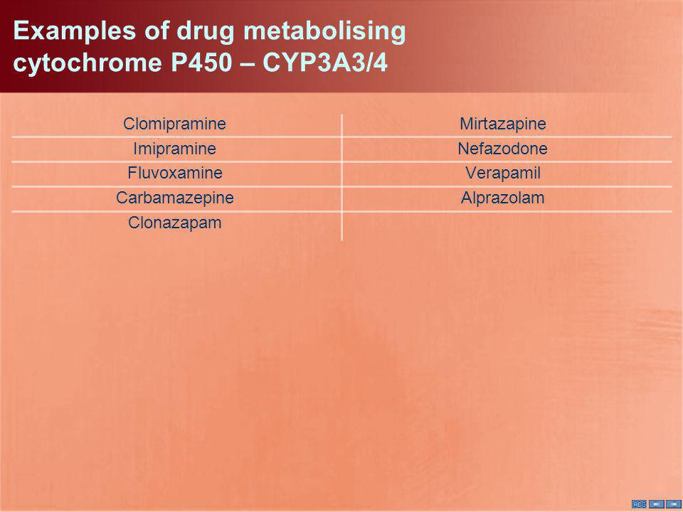 Examples of drug metabolising cytochrome P450 – CYP3A3/4 Clomipramine Imipramine Fluvoxamine Mirtazapine Nefazodone Verapamil Carbamazepine Clonazapam