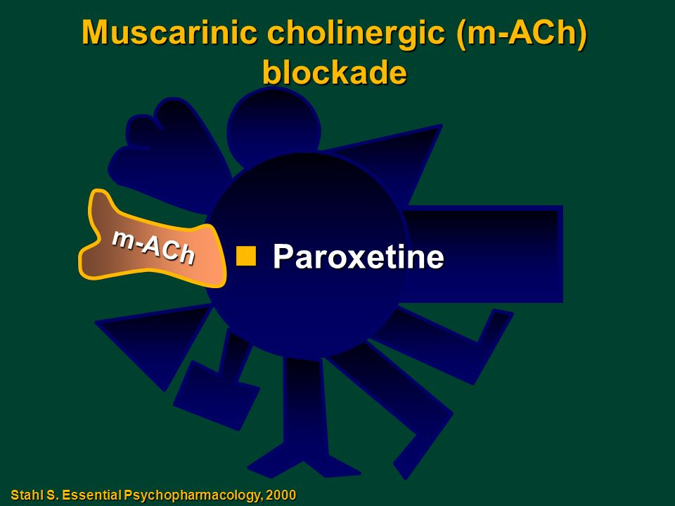 m-ACh Muscarinic cholinergic (m-ACh) blockade nParoxetine Stahl S. Essential Psychopharmacology, 2000