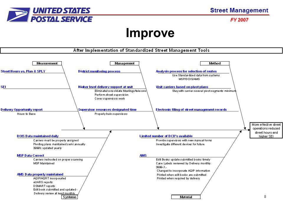 FY 2007 Street Management 8 Improve
