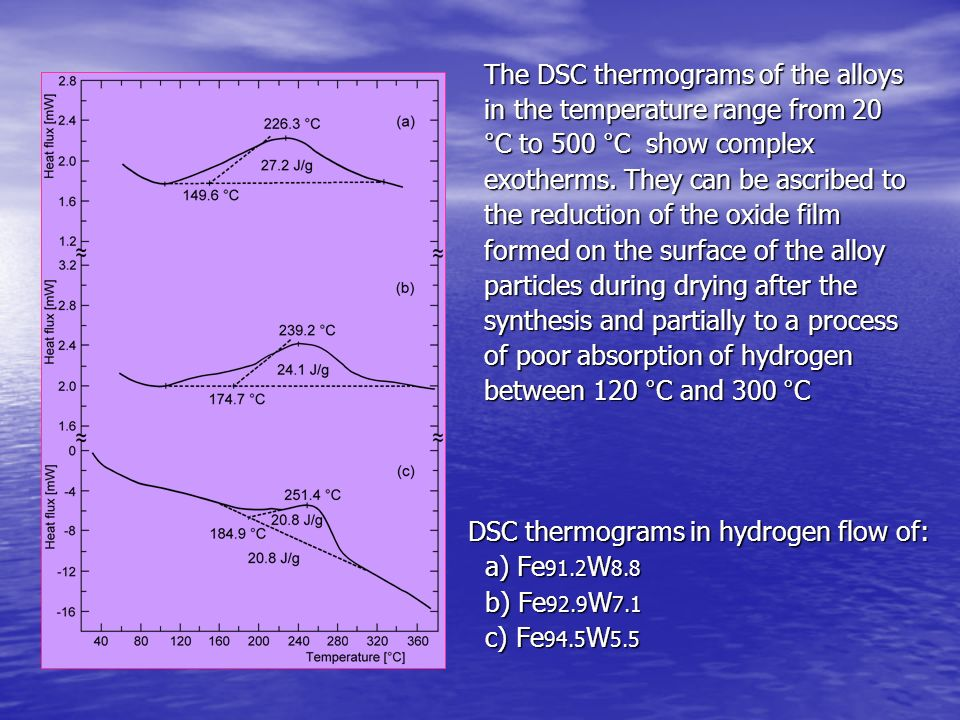 The DSC thermograms of the alloys The DSC thermograms of the alloys in the temperature range from 20 in the temperature range from 20 °C to 500 °C show complex °C to 500 °C show complex exotherms.