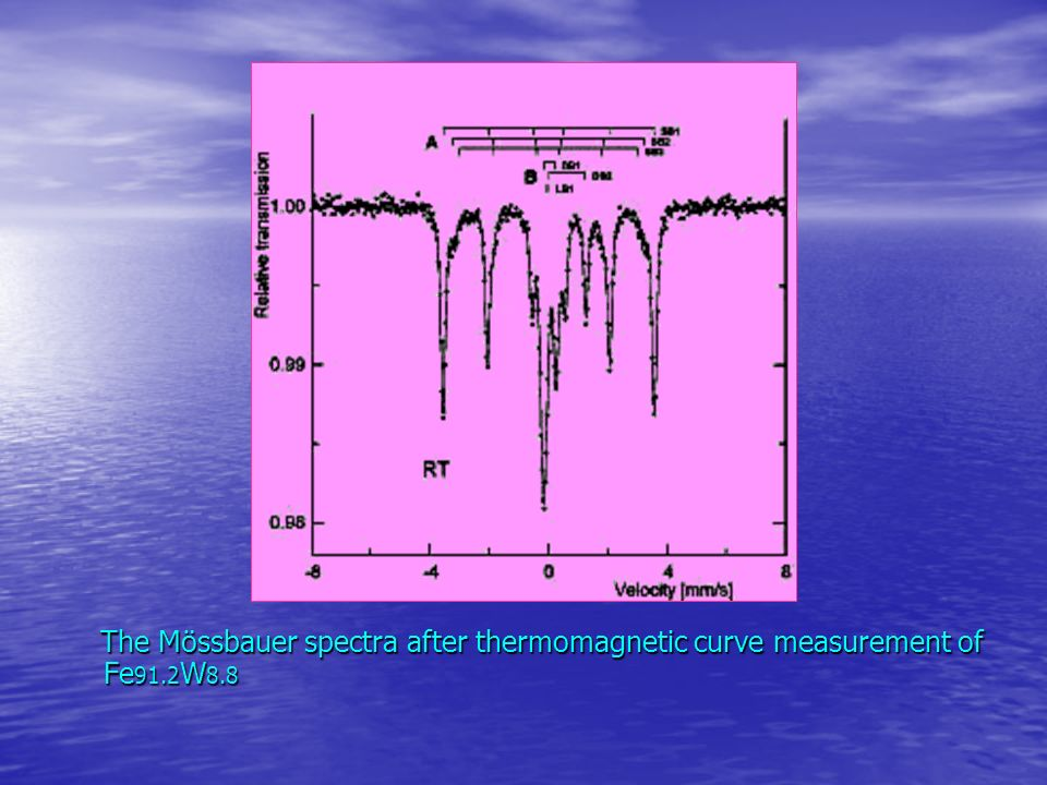 The Mössbauer spectra after thermomagnetic curve measurement of Fe 91.2 W 8.8 The Mössbauer spectra after thermomagnetic curve measurement of Fe 91.2 W 8.8