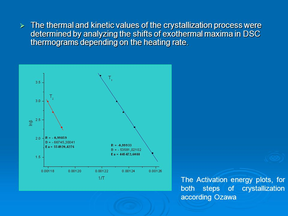 The thermal and kinetic values of the crystallization process were determined by analyzing the shifts of exothermal maxima in DSC thermograms depending on the heating rate.