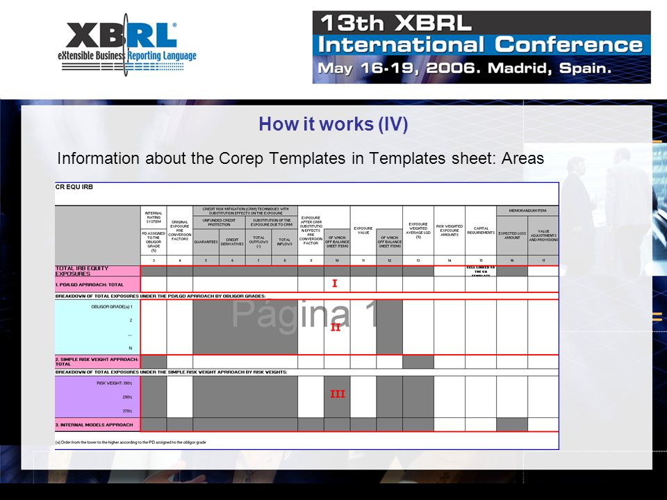 How it works (IV) Information about the Corep Templates in Templates sheet: Areas