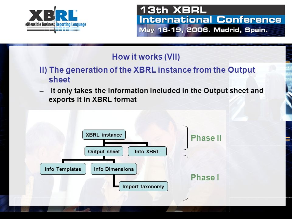How it works (VII) II) The generation of the XBRL instance from the Output sheet – It only takes the information included in the Output sheet and expo